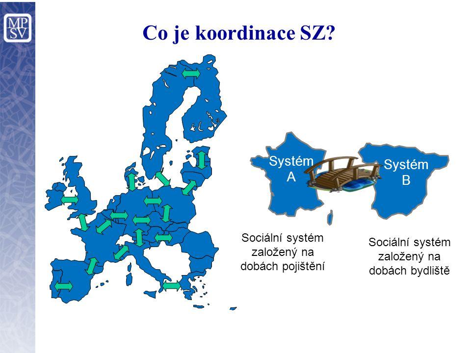 Co je koordinace SZ? Systém A Systém B Sociální systém založený na dobách pojištění Sociální systém založený na dobách bydliště