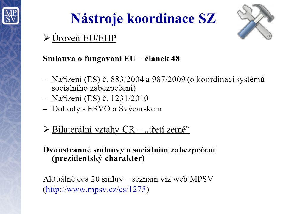 Koordinace SZ na úrovni EU/EHP Osobní rozsah: Občané EU/EHP a jejich rodinní příslušníci Legálně pobývající občané třetích zemí - jejichž situace není omezena výlučně na jeden členský stát Věcný rozsah: určení příslušnosti k právním předpisům dávky v nemoci, v mateřství a rovnocenné otcovské dávky - dávky peněžité i věcné (= zdr.