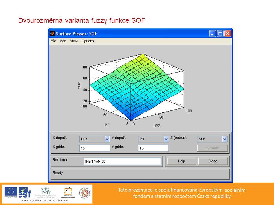 Dvourozměrná varianta fuzzy funkce SOF