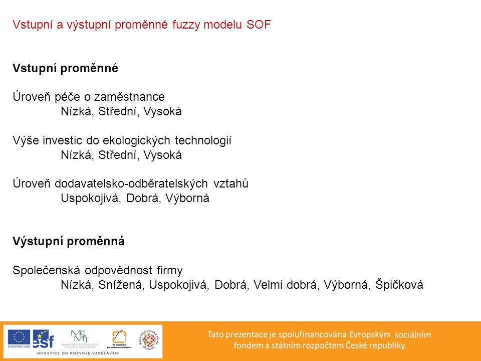 Prvních 10 pravidel fuzzy modelu SOF (z celkem 27 pravidel) R1IF (UPZ is VYS) and (IET is VYS) and (DOV is VYB ) THEN (CSR is SPI ) R2IF (UPZ is VYS) and (IET is VYS) and (DOV is DOB) THEN (CSR is VYB) R3IF (UPZ is VYS) and (IET is VYS) and (DOV is USP) THEN (CSR is VED) R4IF (UPZ is VYS) and (IET is STR) and (DOV is VYB) THEN (CSR is VYB) R5IF (UPZ is VYS) and (IET is STR) and (DOV is DOB) THEN (CSR is VED) R6IF (UPZ is VYS) and (IET is STR) and (DOV is USP ) THEN (CSR is DOB) R7IF (UPZ is VYS) and (IET is NIZ) and (DOV is VYB) THEN (CSR is VED) R8IF (UPZ is VYS) and (IET is NIZ) and (DOV is DOB) THEN (CSR is DOB) R9IF (UPZ is VYS) and (IET is NIZ) and (DOV is USP) THEN (CSR is USP) R10IF (UPZ is STR) and (IET is VYS) and (DOV is VYB ) THEN (CSR is VYB)