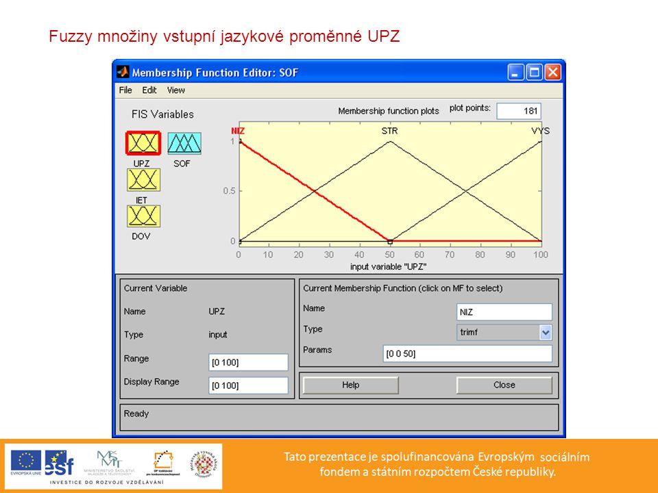 Fuzzy množiny vstupní jazykové proměnné UPZ
