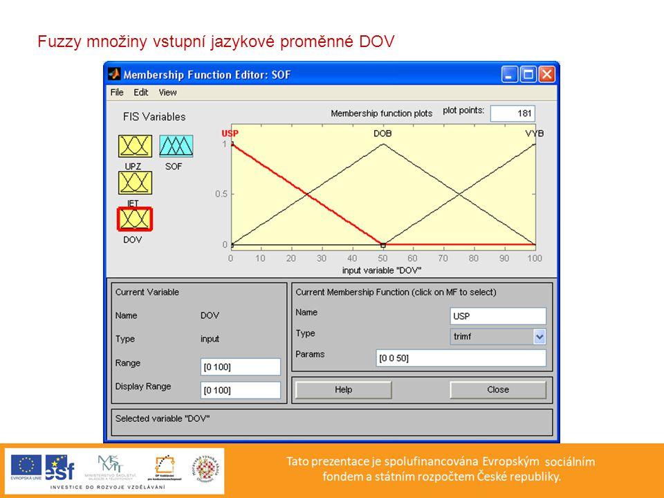 Fuzzy množiny vstupní jazykové proměnné DOV