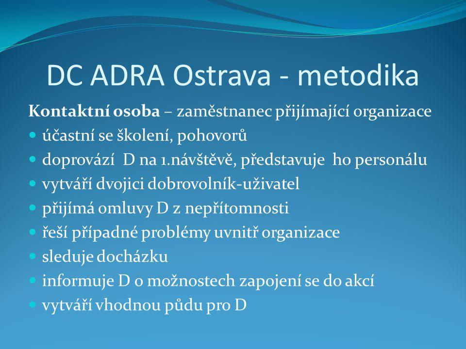 DC ADRA Ostrava - metodika Kontaktní osoba – zaměstnanec přijímající organizace účastní se školení, pohovorů doprovází D na 1.návštěvě, představuje ho personálu vytváří dvojici dobrovolník-uživatel přijímá omluvy D z nepřítomnosti řeší případné problémy uvnitř organizace sleduje docházku informuje D o možnostech zapojení se do akcí vytváří vhodnou půdu pro D