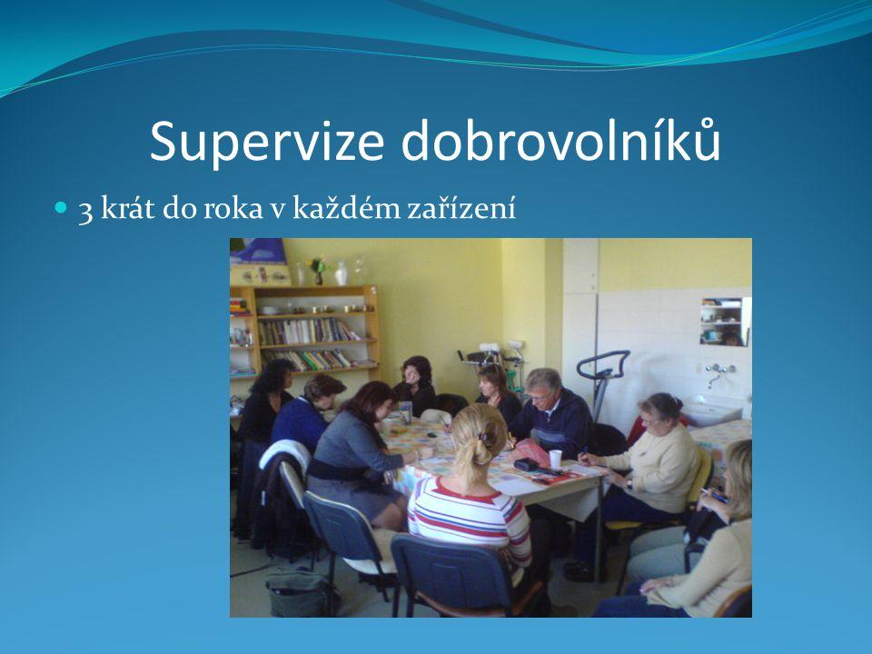 Supervize dobrovolníků 3 krát do roka v každém zařízení