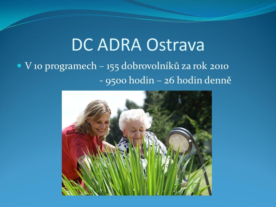 DC ADRA Ostrava V 10 programech – 155 dobrovolníků za rok 2010 - 9500 hodin – 26 hodin denně