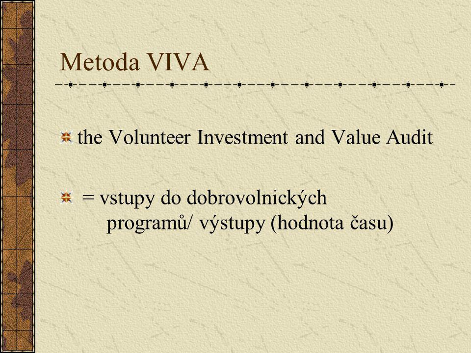 Metoda VIVA the Volunteer Investment and Value Audit = vstupy do dobrovolnických programů/ výstupy (hodnota času)