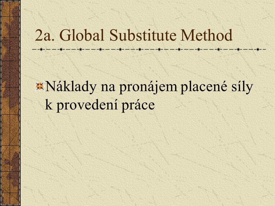 2b. Specialized Substitute Method Průměrný plat specialisty na provedení neplacené práce