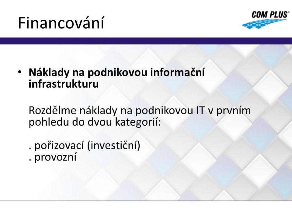 Financování Náklady na podnikovou informační infrastrukturu Rozdělme náklady na podnikovou IT v prvním pohledu do dvou kategorií:. pořizovací (investi