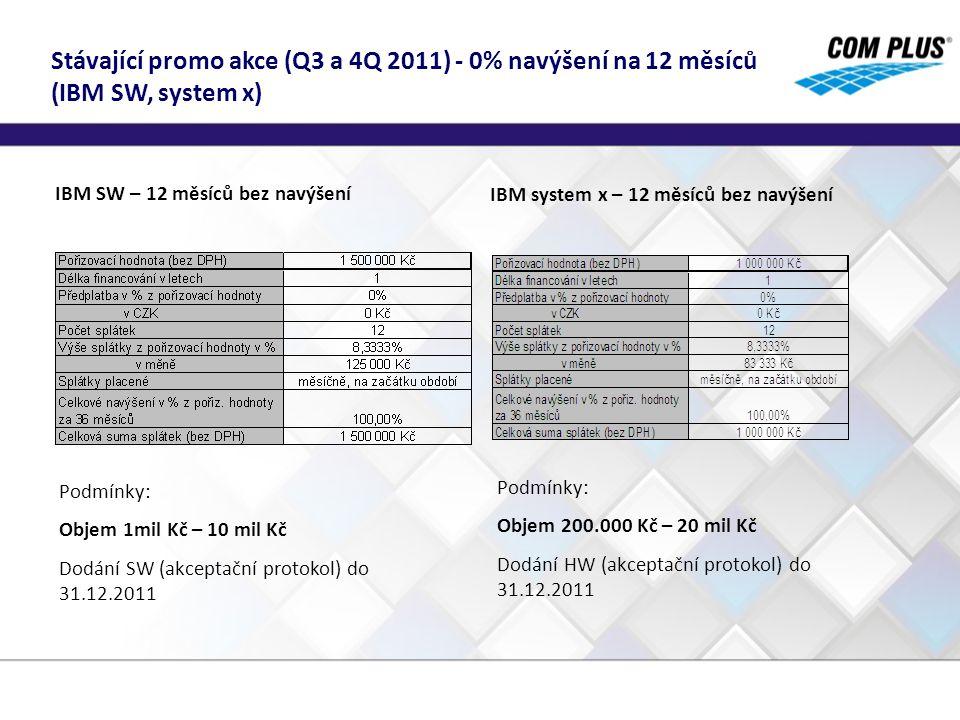 Stávající promo akce (Q3 a 4Q 2011) - 0% navýšení na 12 měsíců (IBM SW, system x) IBM SW – 12 měsíců bez navýšení IBM system x – 12 měsíců bez navýšen