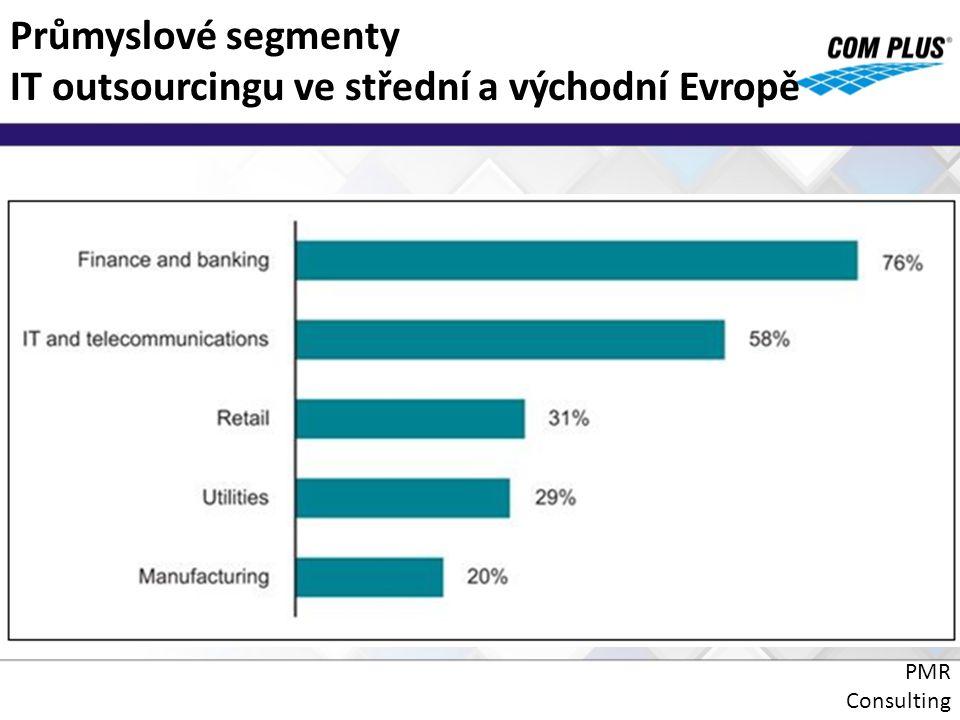 Průmyslové segmenty IT outsourcingu ve střední a východní Evropě PMR Consulting