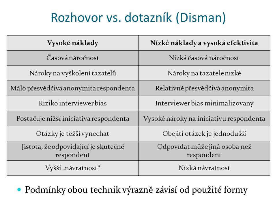 Rozhovor vs. dotazník (Disman) Podmínky obou technik výrazně závisí od použité formy Vysoké nákladyNízké náklady a vysoká efektivita Časová náročnostN