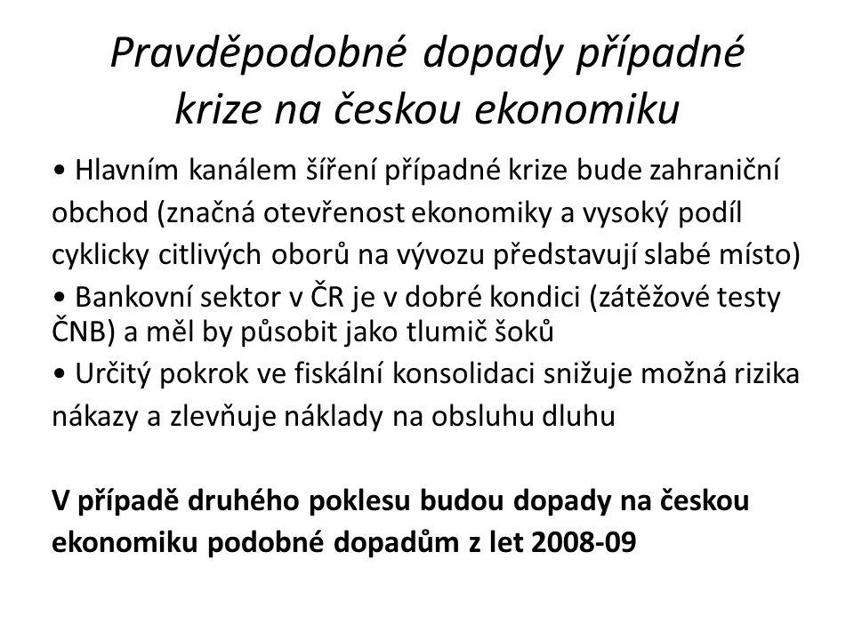 Pravděpodobné dopady případné krize na českou ekonomiku Hlavním kanálem šíření případné krize bude zahraniční obchod (značná otevřenost ekonomiky a vysoký podíl cyklicky citlivých oborů na vývozu představují slabé místo) Bankovní sektor v ČR je v dobré kondici (zátěžové testy ČNB) a měl by působit jako tlumič šoků Určitý pokrok ve fiskální konsolidaci snižuje možná rizika nákazy a zlevňuje náklady na obsluhu dluhu V případě druhého poklesu budou dopady na českou ekonomiku podobné dopadům z let 2008-09
