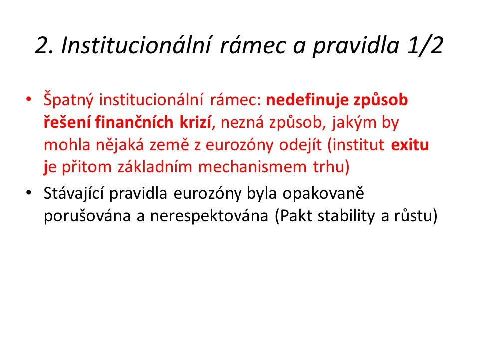 2. Institucionální rámec a pravidla 1/2 Špatný institucionální rámec: nedefinuje způsob řešení finančních krizí, nezná způsob, jakým by mohla nějaká z