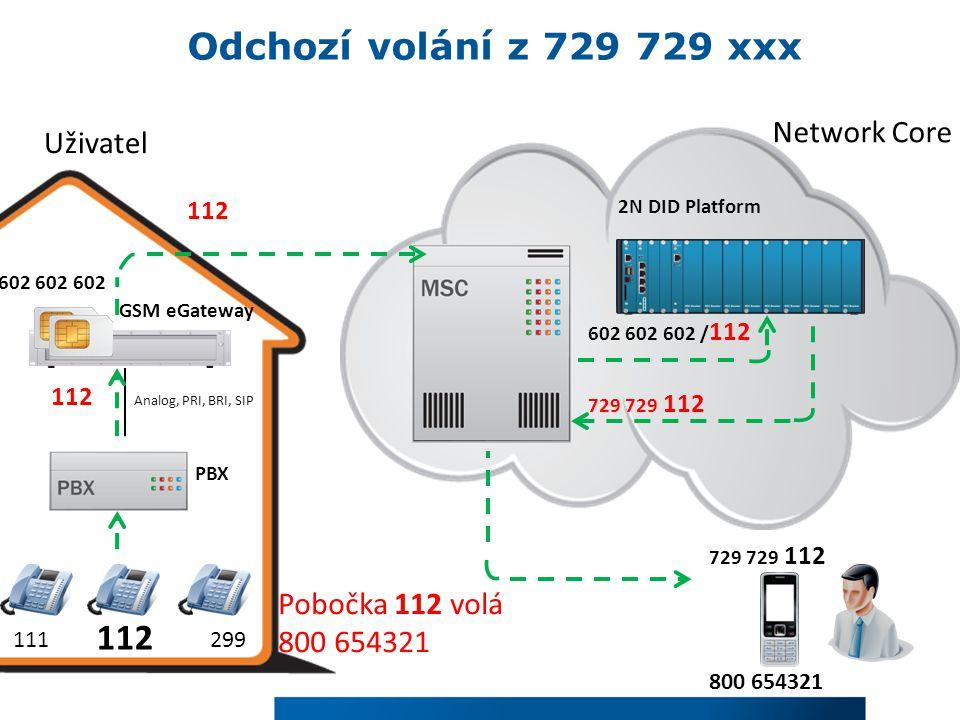 Network Core 111112 299 PBX Analog, PRI, BRI, SIP 602 602 602 GSM eGateway Pobočka 299 volá 800 654321 2N DID Platform 602 602 602 / 299 729 729 299 299 800 654321 Uživatel Odchozí volání z 729 729 xxx