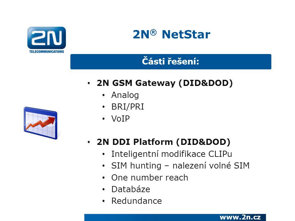Části řešení: www.2n.cz 2N GSM Gateway (DID&DOD) Analog BRI/PRI VoIP 2N DDI Platform (DID&DOD) Inteligentní modifikace CLIPu SIM hunting – nalezení volné SIM One number reach Databáze Redundance 2N ® NetStar