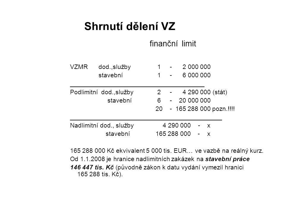 Shrnutí dělení VZ VZMR dod.,služby 1 - 2 000 000 stavební 1 - 6 000 000 ______________________________________ Podlimitní dod.,služby 2 - 4 290 000 (s