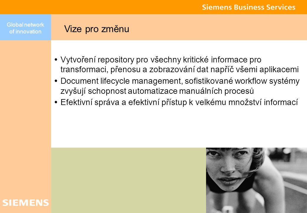 Global network of innovation 13 Klient Česká správa letišť Roviny řešení – správa obsahu