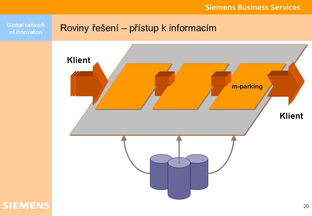 Global network of innovation 19 Etapa IV: Integrace do portálového řešení Snížení nákladů Umožnění opakovaného použití komponent infrastruktury a informaci Samospravující se služby Zvýšení znalostí zaměstnanců Doručovaní aktuálních informací Akcelerující spolupráce, úkolové zaměření Jednotný přístup k personifikovaným informacím Konsolidovaná zkušenost jednotlivých činností Navýšení produktivity Integrovaný obsah napříč jednotlivých aplikací a procesů Znovupoužitelné a znovu vytvářené znalosti