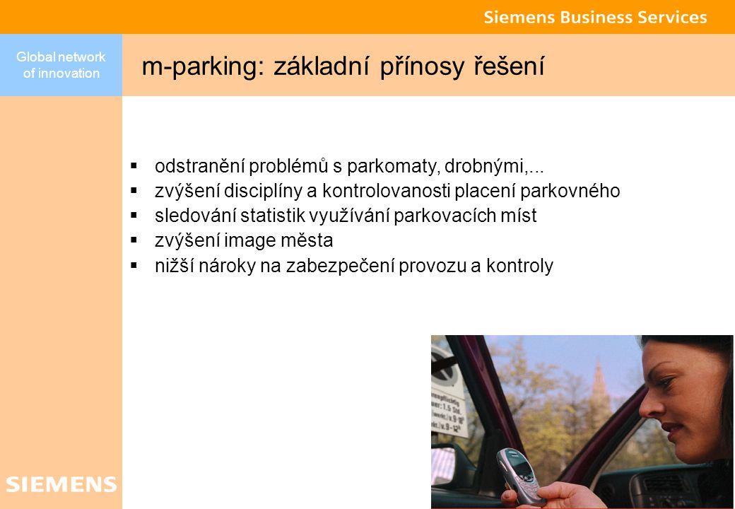 Global network of innovation 21 m-parking: proces placení a kontroly odeslání SMS potvrzení SMS registrace placení kontrola Řidič odesílá SMS, která obsahuje číslo SPZ a dobu parkování.