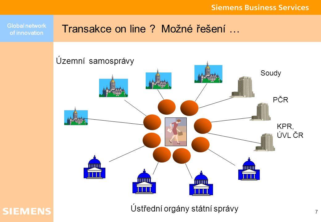 Global network of innovation 6 UŽIVATELSKÝ PŘÍSTUP VSTUPNÍ MODULY VSTUPNÍ MODULY PROCESNÍ ZPRACOVÁNÍ PROCESNÍ ZPRACOVÁNÍ VÝSTUPNÍ MODULY VÝSTUPNÍ MODULY Klient INFORMAČNÍ OBSAH Roviny řešení