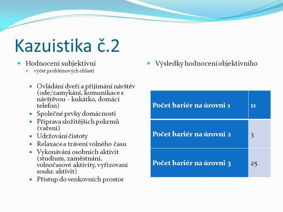 Kazuistika č.2 Hodnocení subjektivní výčet problémových oblastí Ovládání dveří a přijímání návštěv (ode/zamykání, komunikace s návštěvou - kukátko, do