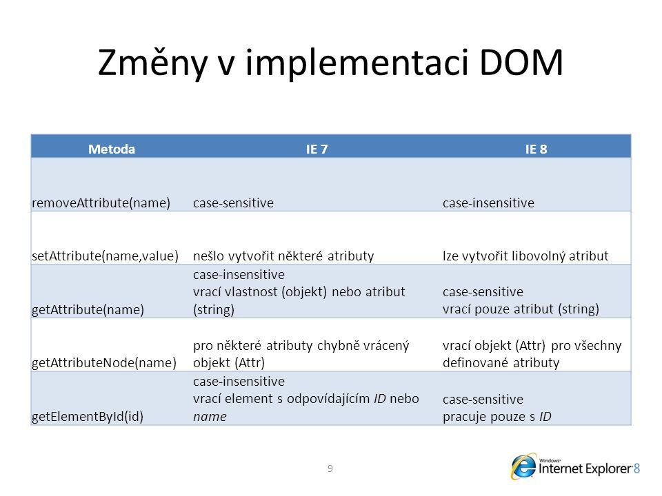 Změny v implementaci DOM MetodaIE 7IE 8 removeAttribute(name)case-sensitivecase-insensitive setAttribute(name,value)nešlo vytvořit některé atributylze vytvořit libovolný atribut getAttribute(name) case-insensitive vrací vlastnost (objekt) nebo atribut (string) case-sensitive vrací pouze atribut (string) getAttributeNode(name) pro některé atributy chybně vrácený objekt (Attr) vrací objekt (Attr) pro všechny definované atributy getElementById(id) case-insensitive vrací element s odpovídajícím ID nebo name case-sensitive pracuje pouze s ID 9