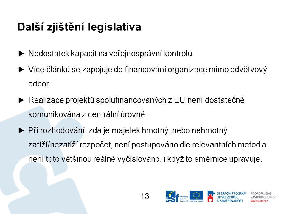 Další zjištění legislativa ►Nedostatek kapacit na veřejnosprávní kontrolu.