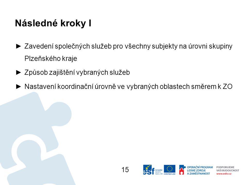 Následné kroky I ►Zavedení společných služeb pro všechny subjekty na úrovni skupiny Plzeňského kraje ►Způsob zajištění vybraných služeb ►Nastavení koordinační úrovně ve vybraných oblastech směrem k ZO 15