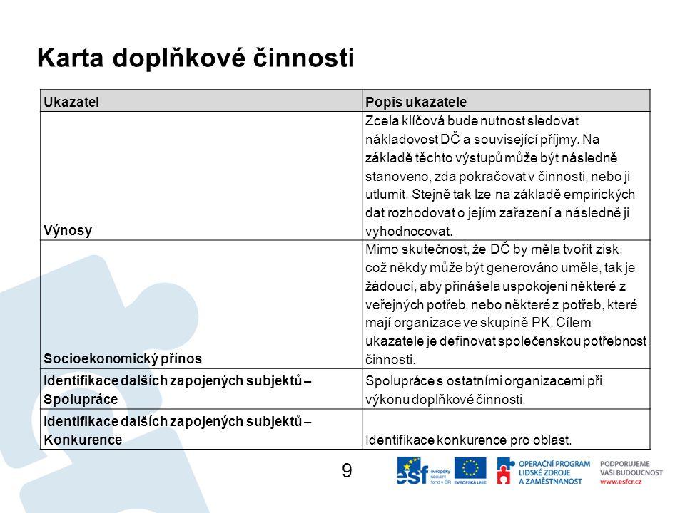 Karta doplňkové činnosti UkazatelPopis ukazatele Výnosy Zcela klíčová bude nutnost sledovat nákladovost DČ a související příjmy.