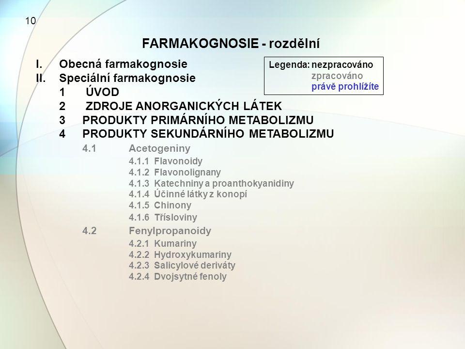 10 FARMAKOGNOSIE - rozdělní I.Obecná farmakognosie II.Speciální farmakognosie 1 ÚVOD 2 ZDROJE ANORGANICKÝCH LÁTEK 3PRODUKTY PRIMÁRNÍHO METABOLIZMU 4 P