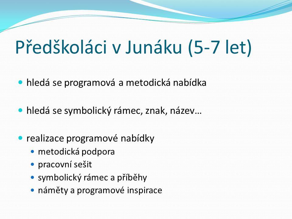 Předškoláci v Junáku (5-7 let) hledá se programová a metodická nabídka hledá se symbolický rámec, znak, název… realizace programové nabídky metodická