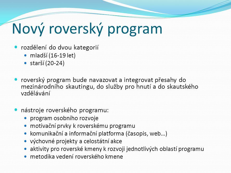 Nový roverský program rozdělení do dvou kategorií mladší (16-19 let) starší (20-24) roverský program bude navazovat a integrovat přesahy do mezinárodn