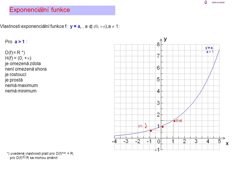 Vlastnosti exponenciální funkce f: y = a x, a  ),a  1: Exponenciální funkce *) uvedené vlastnosti platí pro D(f) max = R, pro D(f) R se mohou z