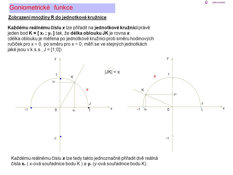 0 1 x y 1 0 1 x y 1 Goniometrické funkce Ű Zpět na obsah Každému reálnému číslu x lze přiřadit na jednotkové kružnici právě jeden bod K = [ x K ; y K