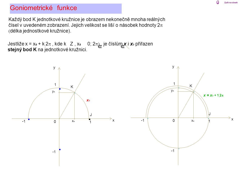 0 1 x y 1 0 1 x y 1 Goniometrické funkce Ű Zpět na obsah K J Každý bod K jednotkové kružnice je obrazem nekonečně mnoha reálných čísel v uvedeném zobr
