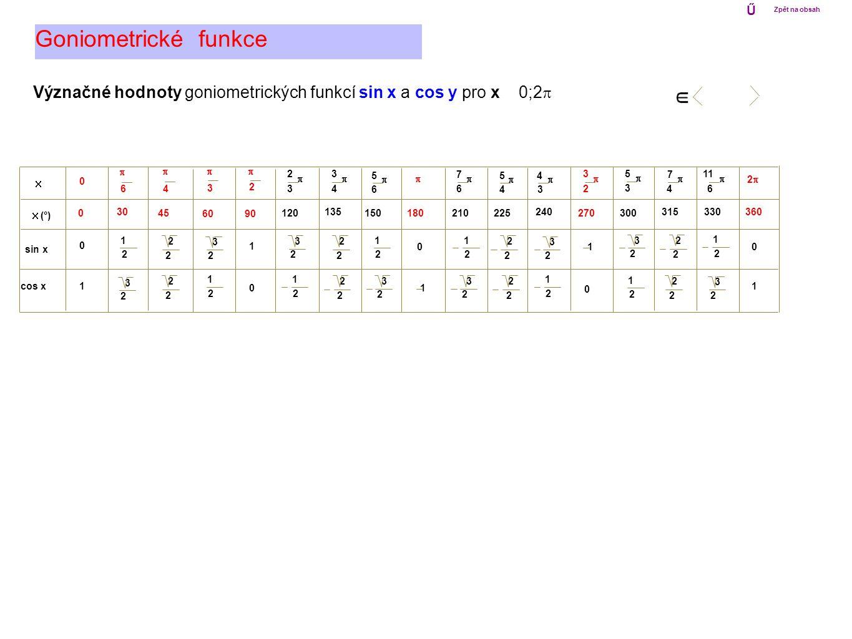 Význačné hodnoty goniometrických funkcí sin x a cos y pro x 0;2  sin x cos x 22 2  X (°) X 3 4 0 0  6   3 5 6 4 3    2 7 54 3 6   4  3 2