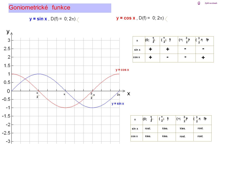 y = sin x, D(f) = 0; 2  ) y = cos x, D(f) = 0; 2  ) Goniometrické funkce sin x cos x x y = sin x y = cos x 2  2  3 22  2  2  3 22 (0; ) 2