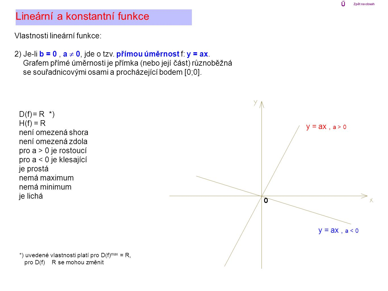 Vlastnosti lineární funkce: 3a) Pro a > 0, b  0, má funkce f: y = ax + b tyto vlastnosti: D(f) = R *) H(f) = R je rostoucí není omezená shora není omezená zdola je prostá nemá maximum nemá minimum Lineární a konstantní funkce y = ax + b a > 0 *) uvedené vlastnosti platí pro D(f) max = R, pro D(f) R se mohou změnit U [0;b] [-b/a;0] Ű Zpět na obsah