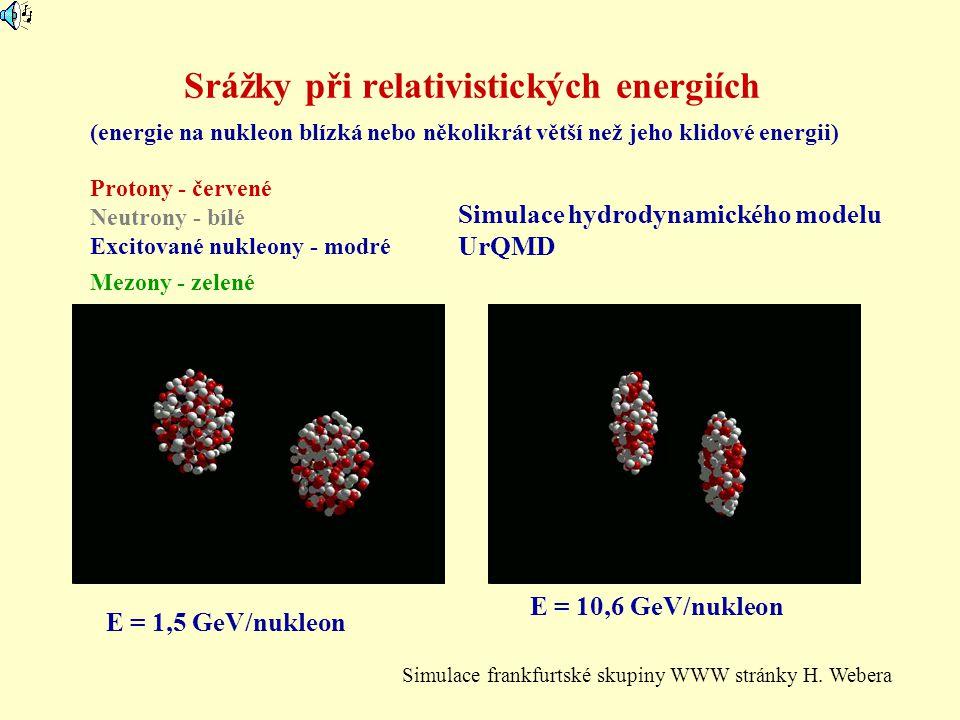Srážky při relativistických energiích E = 1,5 GeV/nukleon E = 10,6 GeV/nukleon Simulace frankfurtské skupiny WWW stránky H. Webera (energie na nukleon