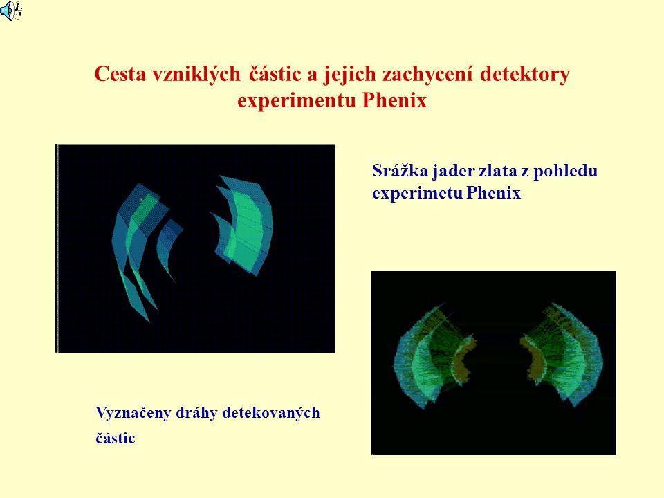 Cesta vzniklých částic a jejich zachycení detektory experimentu Phenix Srážka jader zlata z pohledu experimetu Phenix Vyznačeny dráhy detekovaných čás