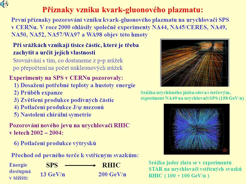 Příznaky vzniku kvark-gluonového plazmatu: Experimenty na SPS v CERNu pozorovaly: 1) Dosažení potřebné teploty a hustoty energie 2) Průběh expanze 3)
