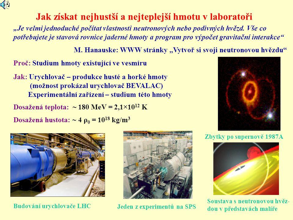 Srážky při ultrarelativistických energiích E = 5000 GeV/nukleonE = 200 GeV/nukleon Simulace frankfurtské skupiny WWW stránky H.
