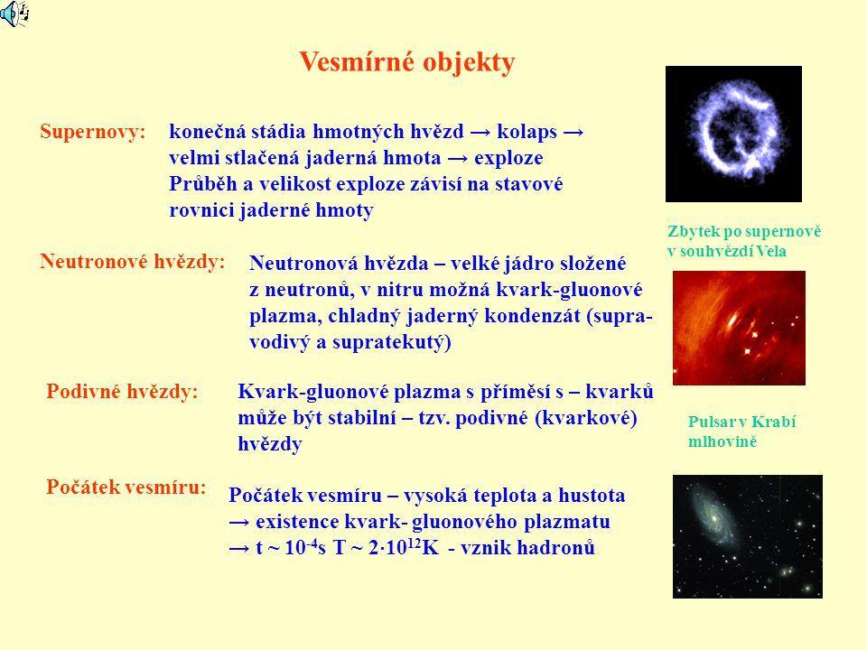 Vesmírné objekty Supernovy: Neutronové hvězdy: Podivné hvězdy: Počátek vesmíru: Zbytek po supernově v souhvězdí Vela Pulsar v Krabí mlhovině Kvark-glu