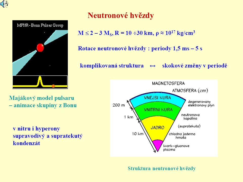 Neutronové hvězdy Majákový model pulsaru – animace skupiny z Bonu Struktura neutronové hvězdy M  2 – 3 M S, R = 10  30 km, ρ ≈ 10 17 kg/cm 3 Rotace