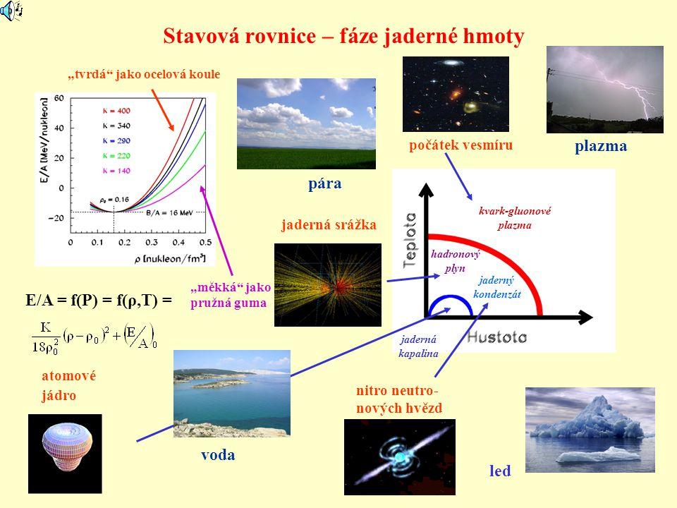 Příznaky vzniku kvark-gluonového plazmatu: Experimenty na SPS v CERNu pozorovaly: 1) Dosažení potřebné teploty a hustoty energie 2) Průběh expanze 3) Zvětšení produkce podivných částic 4) Potlačení produkce J/ψ mezonů 5) Nastolení chirální symetrie Pozorování nového jevu na urychlovači RHIC v letech 2002 – 2004: 6) Potlačení produkce výtrysků Při srážkách vznikají tisíce částic, které je třeba zachytit a určit jejich vlastnosti Srážka jader zlata se v experimentu STAR na urychlovači vstřícných svazků RHIC ( 100 + 100 GeV/n ) První příznaky pozorování vzniku kvark-gluonového plazmatu na urychlovači SPS v CERNu.