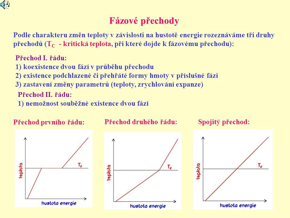 Fázové přechody Přechod prvního řádu: Přechod druhého řádu:Spojitý přechod: Podle charakteru změn teploty v závislosti na hustotě energie rozeznáváme