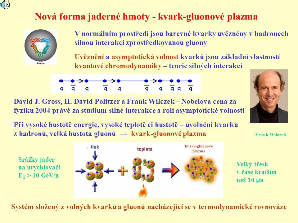 Získání a studium kvark-gluonového plazmatu Časový průběh srážky (pokud vznikne kvark-gluonové plazma): 1) V čase 3·10 -24 s nastolení tepelné rovnováhy rozptylem kvarků gluonů (střední volná dráha kvarků je 0,5 fm) 2) Systém expanduje a chladne, v 2·10 -23 s dosáhne kritické teploty a začne hadronizace 3) Pro fázový přechod prvního druhu, existuje déle než 3·10 -23 s koexistence různých fází.