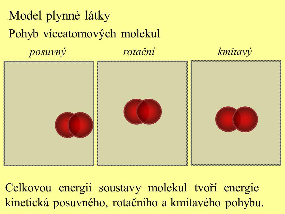 Celkovou energii soustavy molekul tvoří energie kinetická posuvného, rotačního a kmitavého pohybu. Model plynné látky Pohyb víceatomových molekul posu