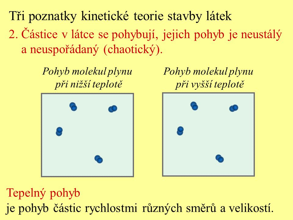 - molekuly plynu se skládají z atomů, - střední vzdálenosti molekul za normálních podmínek v porovnání s rozměry molekul jsou velké, - molekuly se neustále chaoticky pohybují, - změna rychlosti nastává srážkami molekul s jinými molekulami, - mezi srážkami se molekuly pohybují přibližně rovnoměrně přímočaře, Model plynné látky