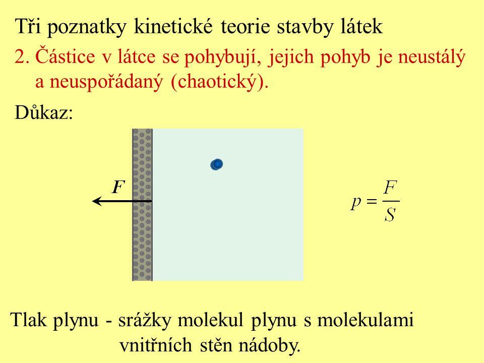 Tlak plynu - srážky molekul plynu s molekulami vnitřních stěn nádoby. Tři poznatky kinetické teorie stavby látek 2. Částice v látce se pohybují, jejic
